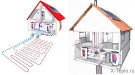 Какую систему отопления дома предпочесть