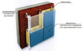 Легкий сухой метод утепления стен и утеплитель