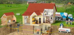 Система автономной газификации загородного дома