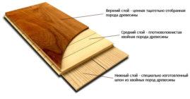 Шпон — это небольшой срез ценных пород древесины