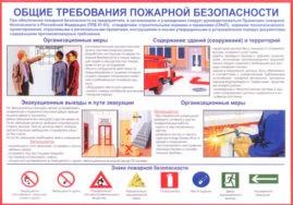 Горгаз обязаны провести инструктаж по технике безопасности