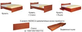 Какой ширины кровать выбрать
