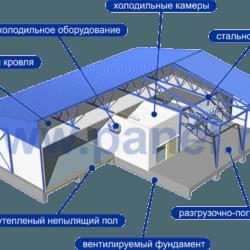 Особенности строительства холодильных складов из сэндвич-панелей