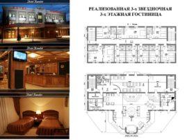 Строительство гостиницы – выбор месторасположения и проектирование